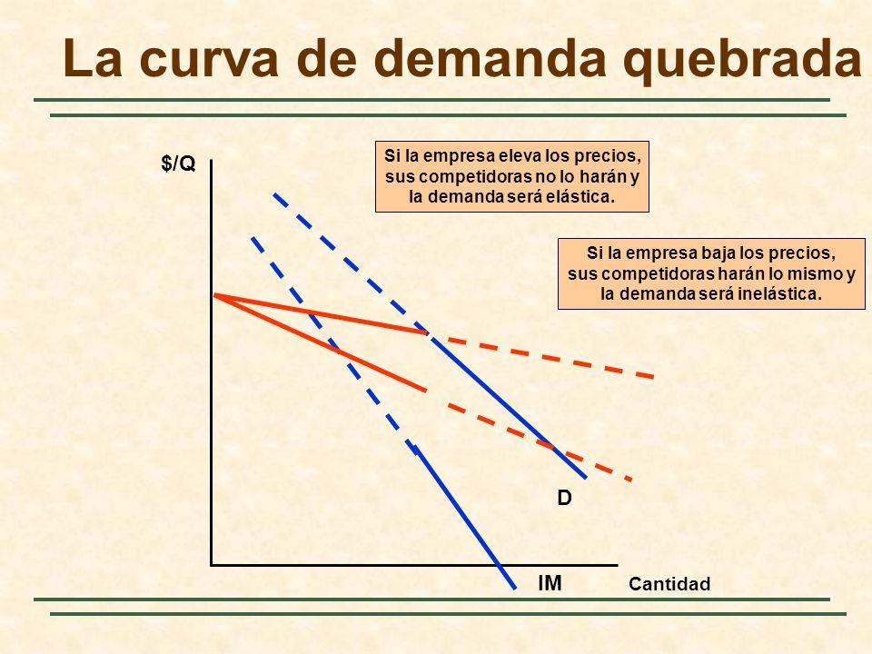 La curva de demanda quebrada $/Q Cantidad IM D Si la empresa baja los precios, sus competidoras harán lo mismo y la demanda será inelástica. Si la emp