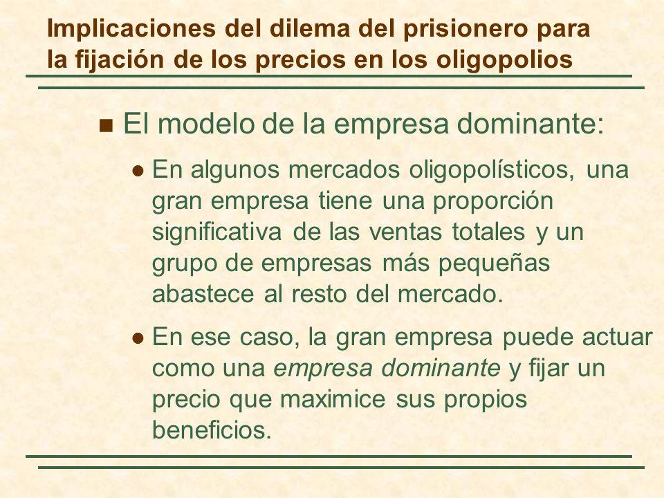 El modelo de la empresa dominante: En algunos mercados oligopolísticos, una gran empresa tiene una proporción significativa de las ventas totales y un