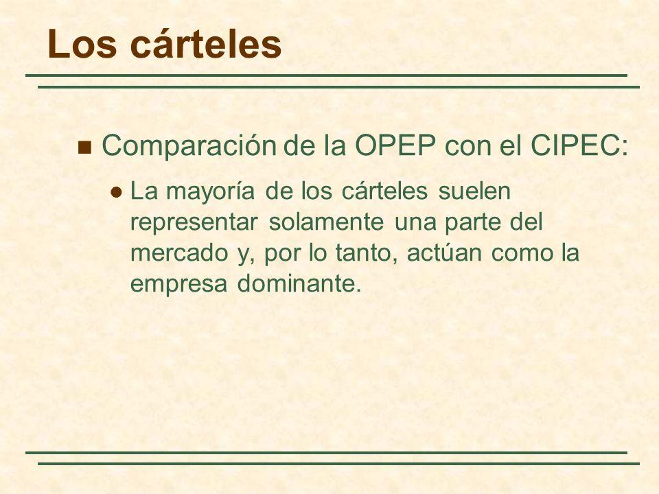 Comparación de la OPEP con el CIPEC: La mayoría de los cárteles suelen representar solamente una parte del mercado y, por lo tanto, actúan como la emp