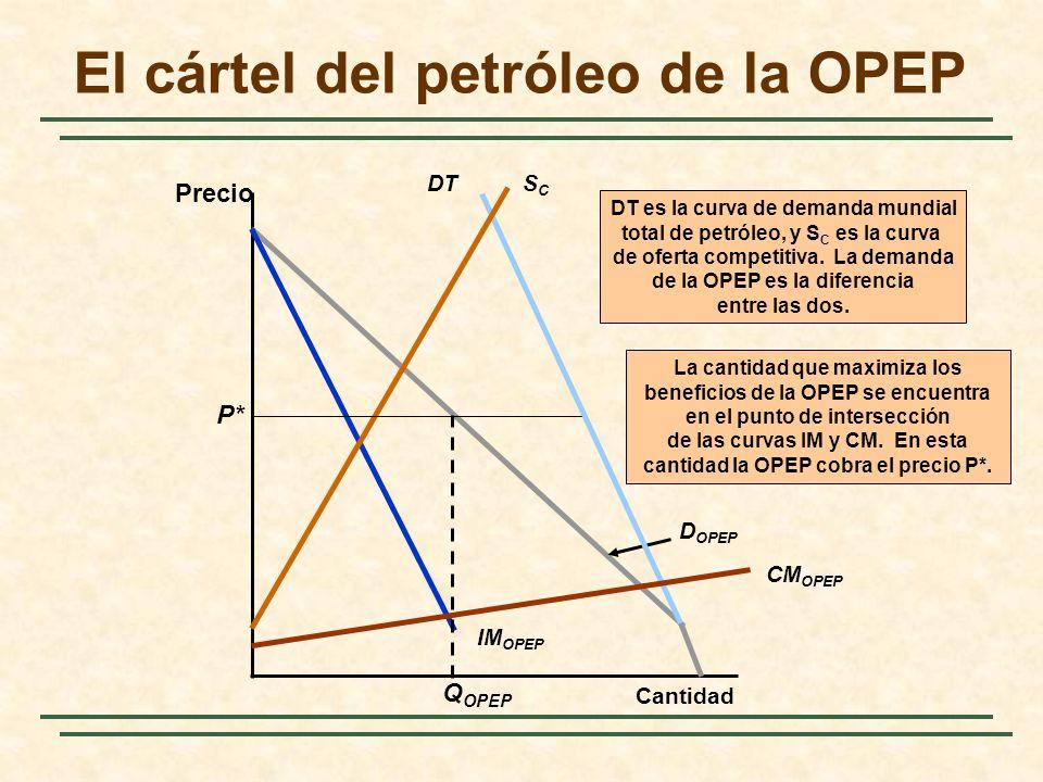 El cártel del petróleo de la OPEP Precio Cantidad IM OPEP D OPEP DTSCSC CM OPEP DT es la curva de demanda mundial total de petróleo, y S C es la curva