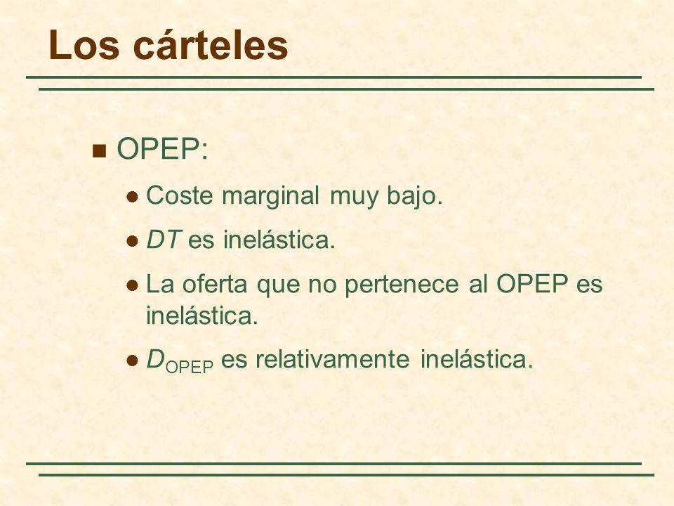 OPEP: Coste marginal muy bajo. DT es inelástica. La oferta que no pertenece al OPEP es inelástica. D OPEP es relativamente inelástica. Los cárteles