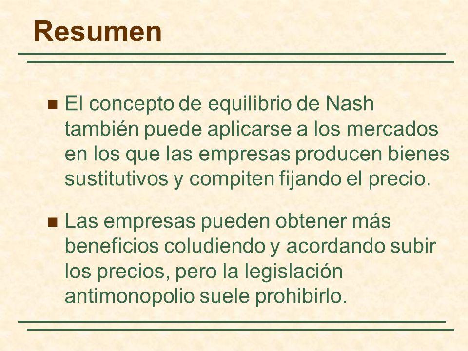 Resumen El concepto de equilibrio de Nash también puede aplicarse a los mercados en los que las empresas producen bienes sustitutivos y compiten fijan