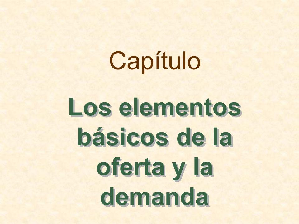 La oferta y la demanda Cantidad El eje de abscisas mide la cantidad (Q) demandada en número de unidades por periodo de tiempo.