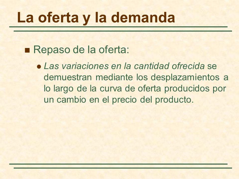 La oferta y la demanda Repaso de la oferta: Las variaciones en la cantidad ofrecida se demuestran mediante los desplazamientos a lo largo de la curva