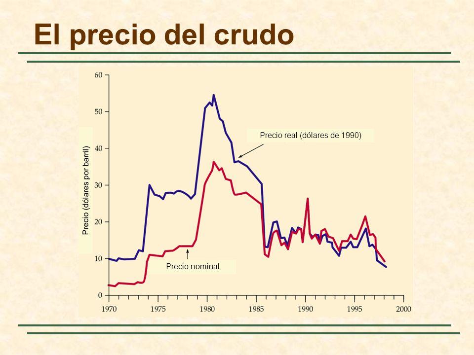 El precio del crudo Precio real (dólares de 1990) Precio nominal Precio (dólares por barril)