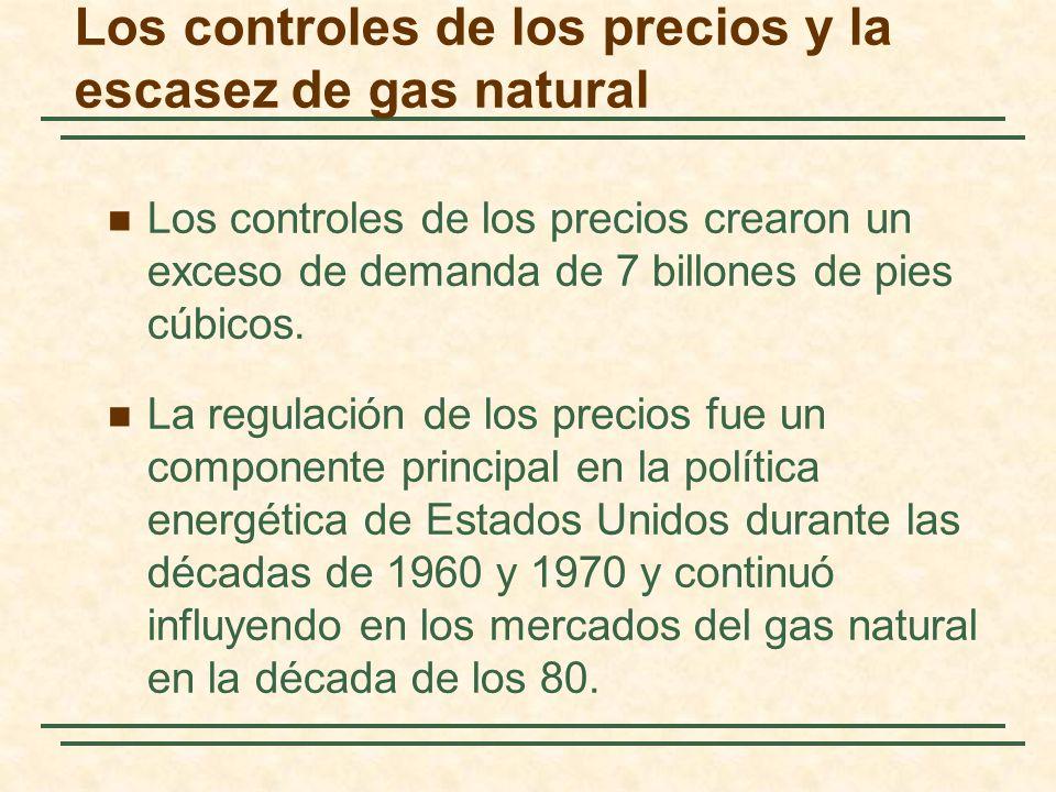 Los controles de los precios crearon un exceso de demanda de 7 billones de pies cúbicos. La regulación de los precios fue un componente principal en l