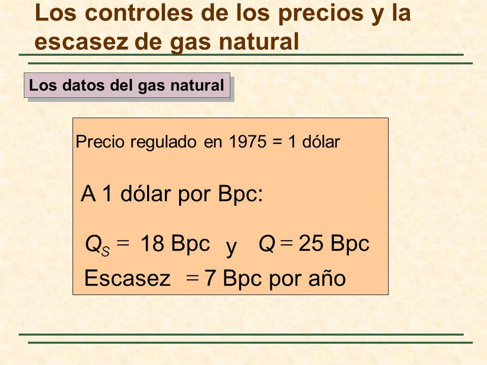 Los controles de los precios y la escasez de gas natural Los datos del gas natural Bpc por año 7 Escasez Bpc25 y Bpc A 1 dólar por Bpc: Precio regulad