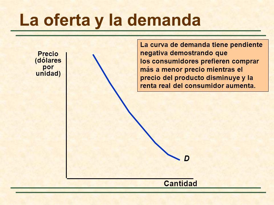 La oferta y la demanda D La curva de demanda tiene pendiente negativa demostrando que los consumidores prefieren comprar más a menor precio mientras e