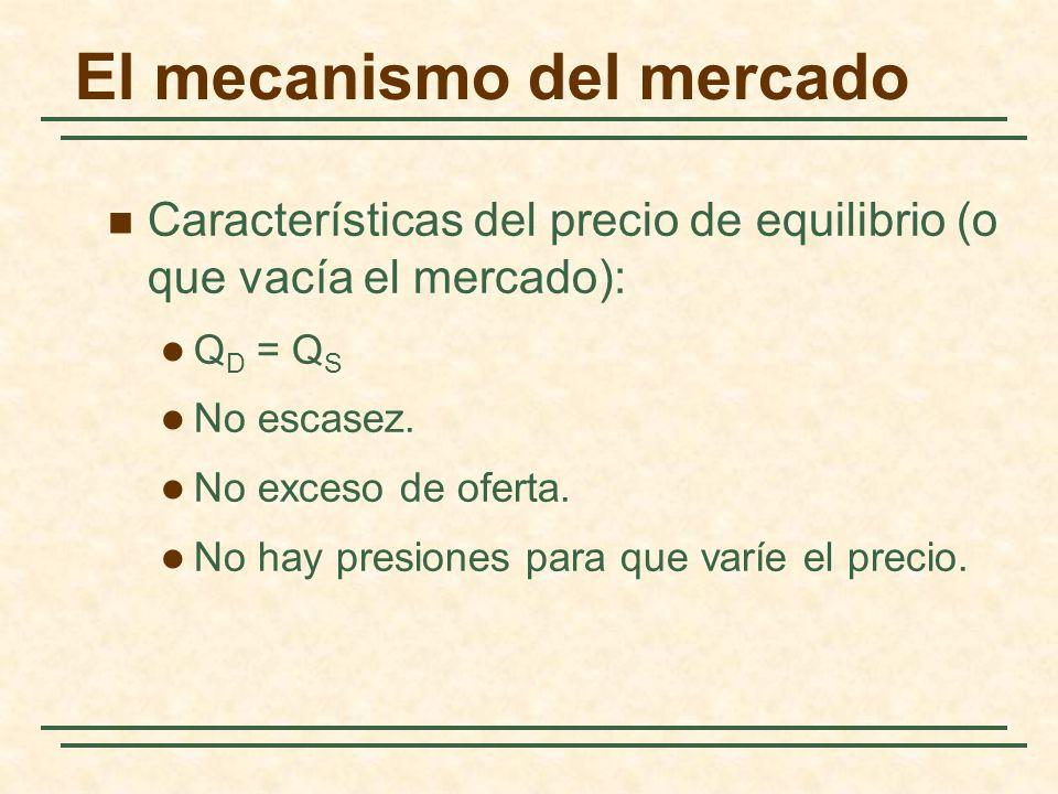El mecanismo del mercado Características del precio de equilibrio (o que vacía el mercado): Q D = Q S No escasez. No exceso de oferta. No hay presione