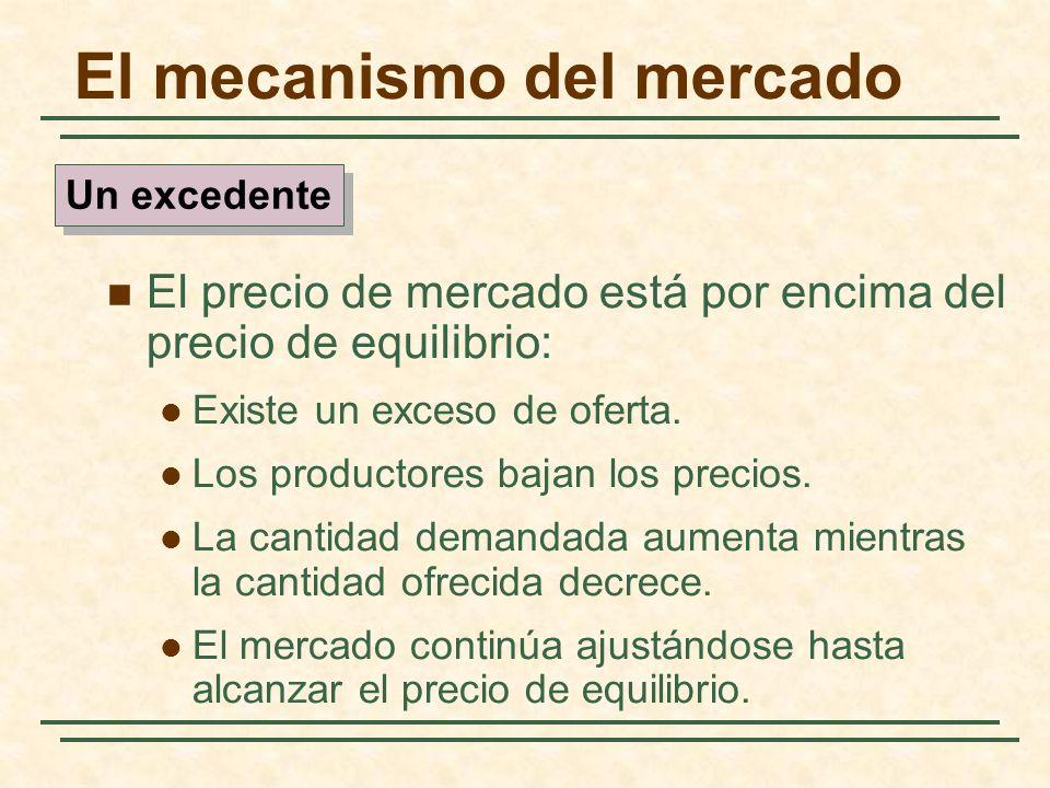 El mecanismo del mercado El precio de mercado está por encima del precio de equilibrio: Existe un exceso de oferta. Los productores bajan los precios.