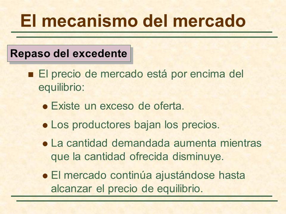 El mecanismo del mercado El precio de mercado está por encima del equilibrio: Existe un exceso de oferta. Los productores bajan los precios. La cantid