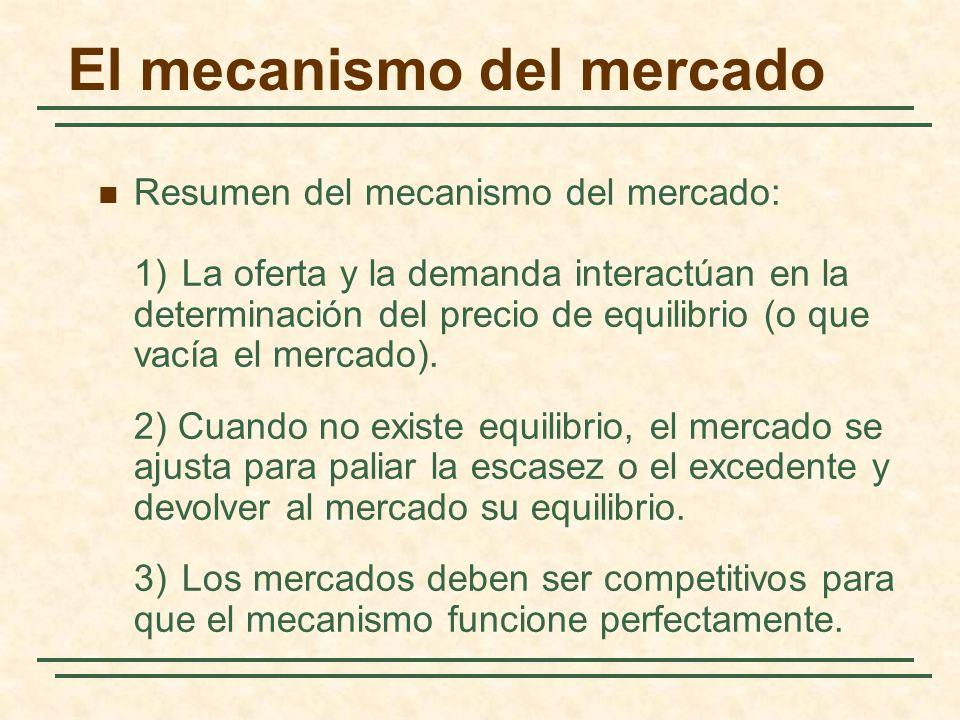 El mecanismo del mercado Resumen del mecanismo del mercado: 1)La oferta y la demanda interactúan en la determinación del precio de equilibrio (o que v