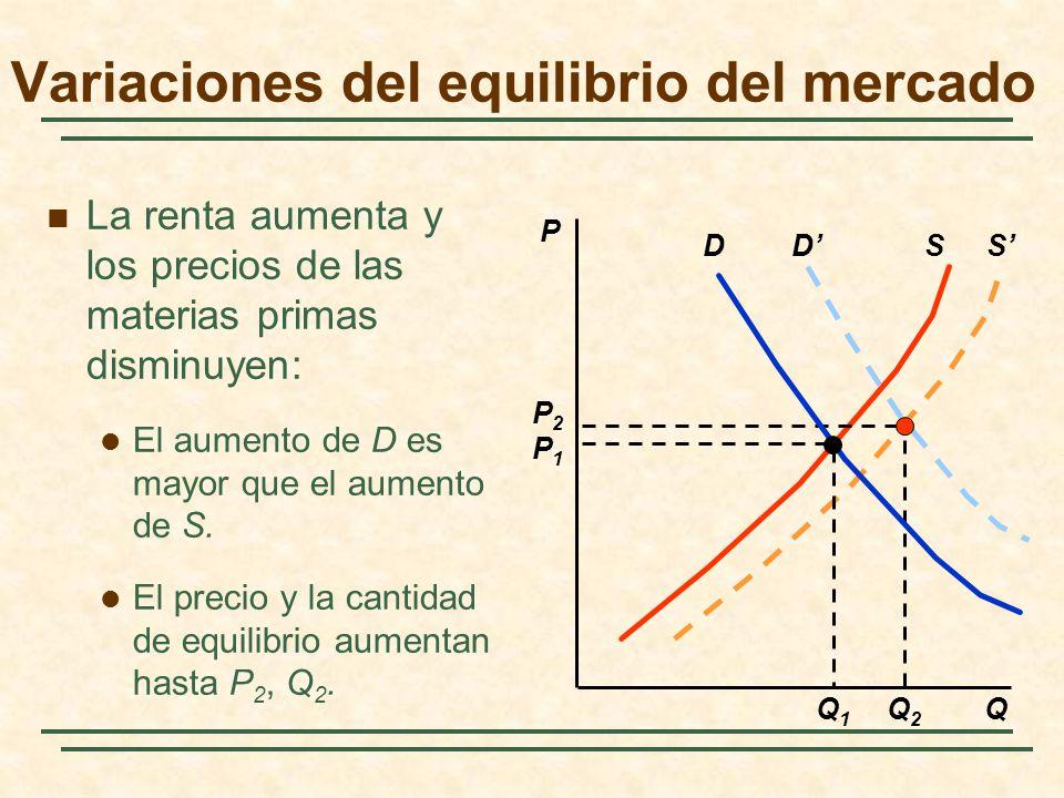 DS La renta aumenta y los precios de las materias primas disminuyen: El aumento de D es mayor que el aumento de S. El precio y la cantidad de equilibr