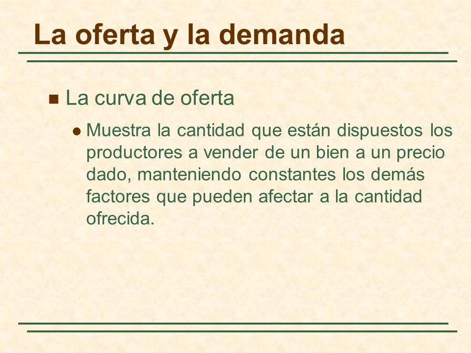 La oferta y la demanda Otras variables, además del precio, que afectan a la demanda Renta.