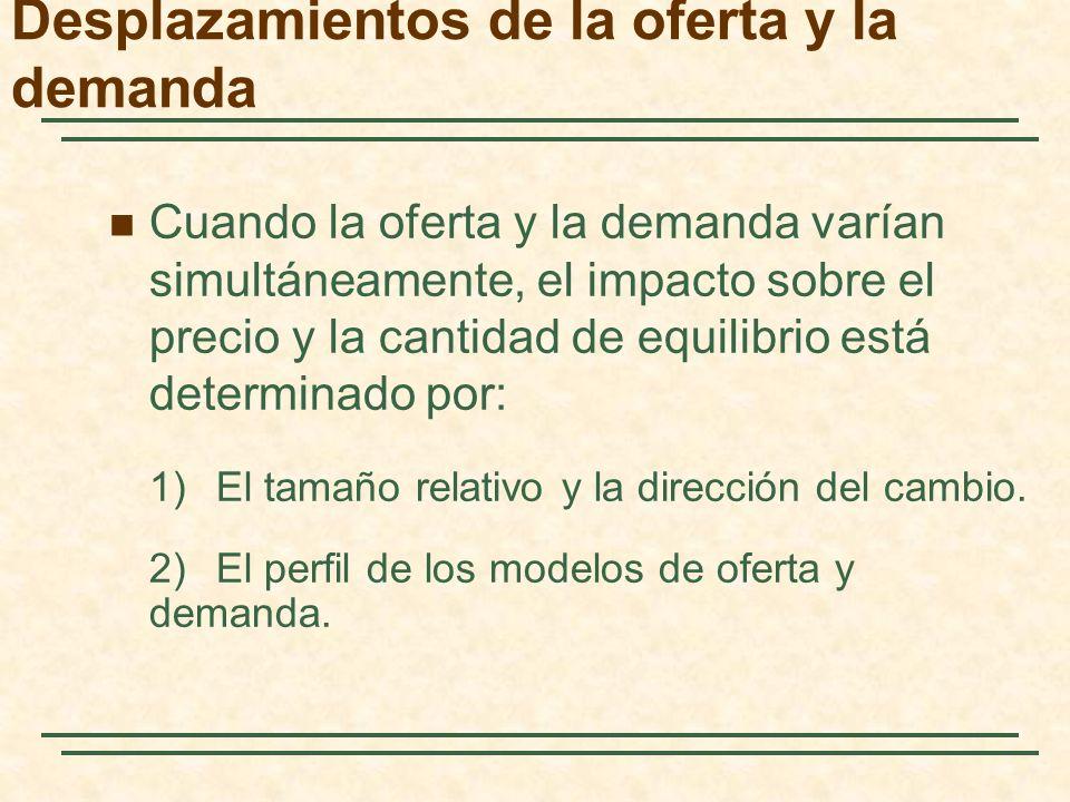 Desplazamientos de la oferta y la demanda Cuando la oferta y la demanda varían simultáneamente, el impacto sobre el precio y la cantidad de equilibrio