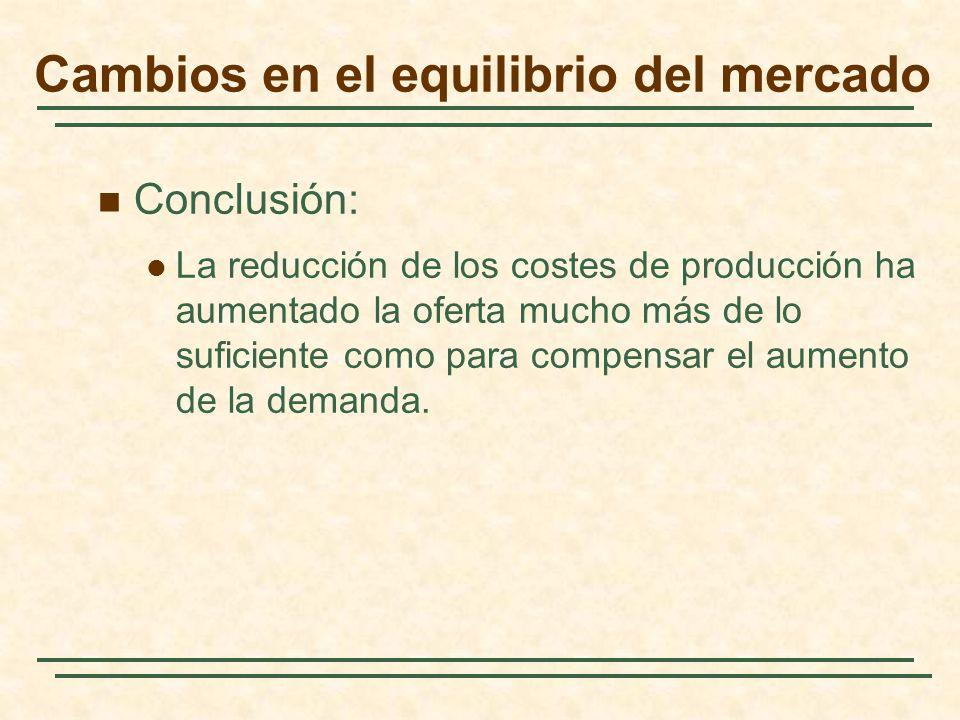 Conclusión: La reducción de los costes de producción ha aumentado la oferta mucho más de lo suficiente como para compensar el aumento de la demanda. C
