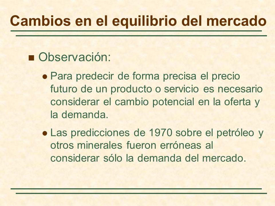 Observación: Para predecir de forma precisa el precio futuro de un producto o servicio es necesario considerar el cambio potencial en la oferta y la d
