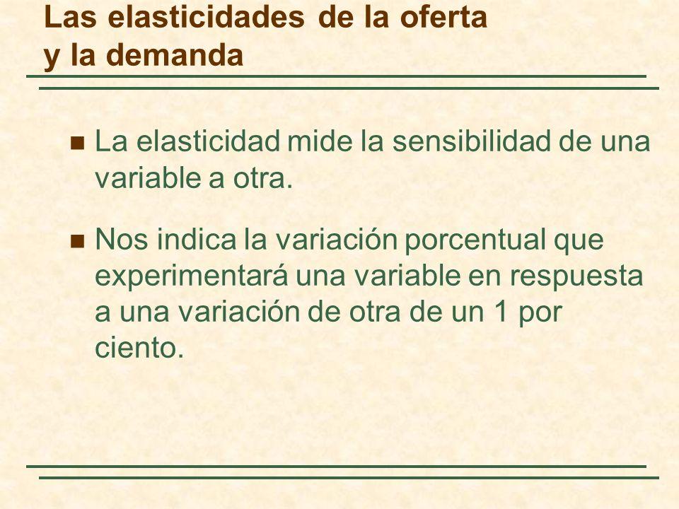 Las elasticidades de la oferta y la demanda La elasticidad mide la sensibilidad de una variable a otra. Nos indica la variación porcentual que experim