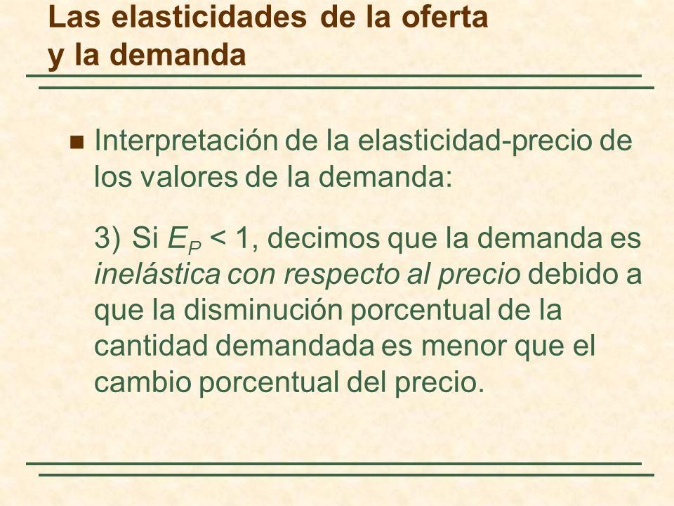 Las elasticidades de la oferta y la demanda Interpretación de la elasticidad-precio de los valores de la demanda: 3)Si E P < 1, decimos que la demanda