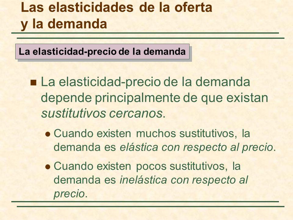 Las elasticidades de la oferta y la demanda La elasticidad-precio de la demanda depende principalmente de que existan sustitutivos cercanos. Cuando ex