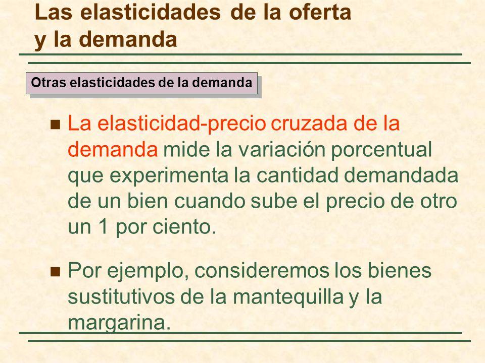 Las elasticidades de la oferta y la demanda La elasticidad-precio cruzada de la demanda mide la variación porcentual que experimenta la cantidad deman