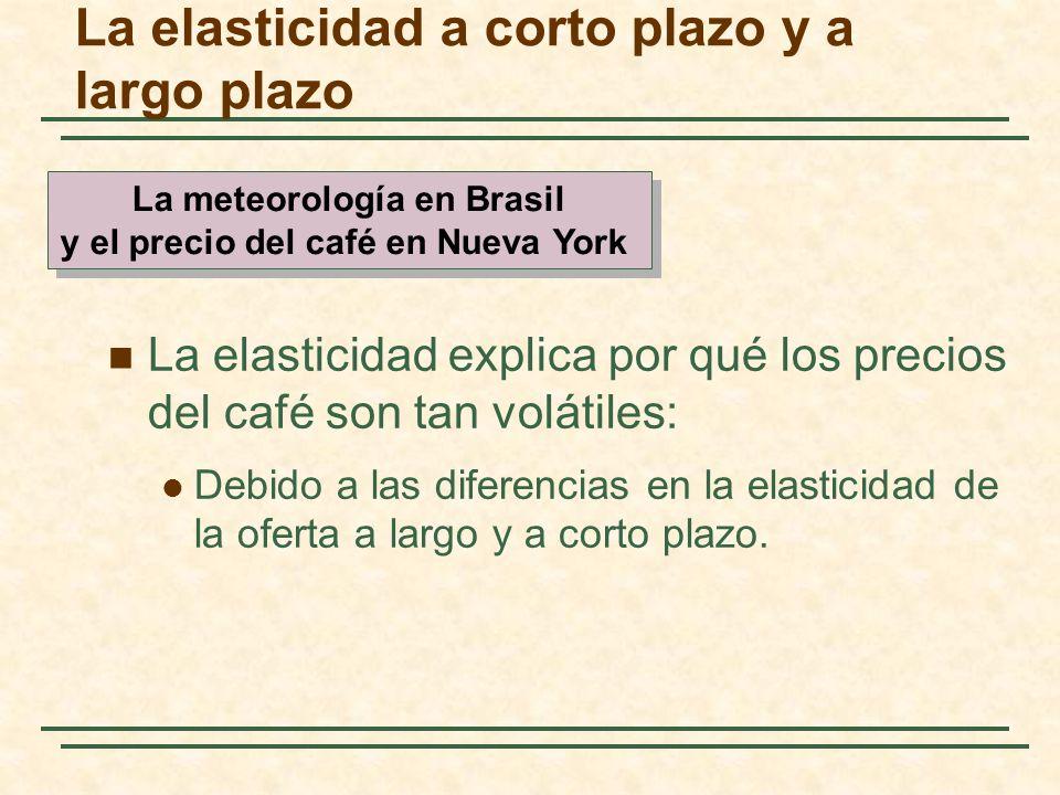 La elasticidad explica por qué los precios del café son tan volátiles: Debido a las diferencias en la elasticidad de la oferta a largo y a corto plazo