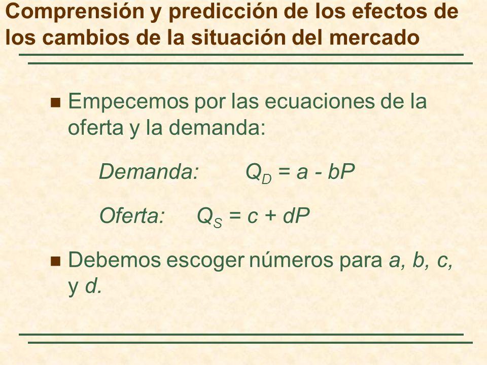 Empecemos por las ecuaciones de la oferta y la demanda: Demanda:Q D = a - bP Oferta:Q S = c + dP Debemos escoger números para a, b, c, y d. Comprensió