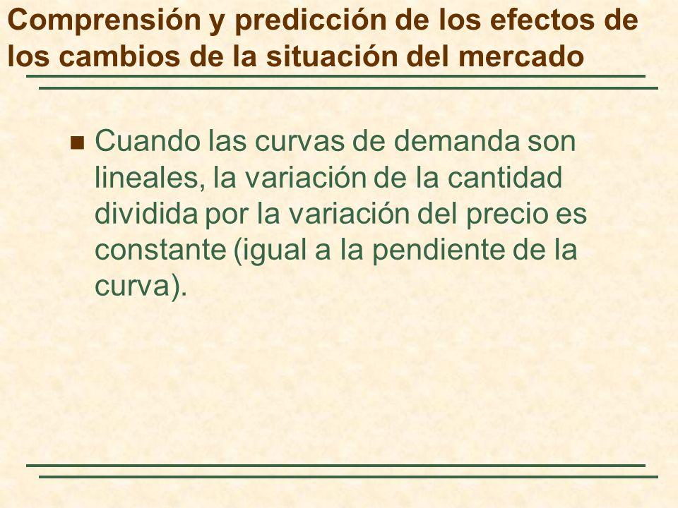 Cuando las curvas de demanda son lineales, la variación de la cantidad dividida por la variación del precio es constante (igual a la pendiente de la c