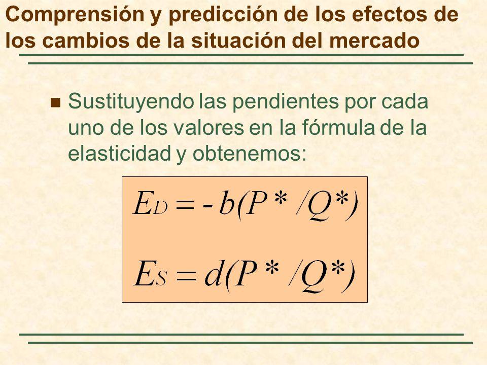 Sustituyendo las pendientes por cada uno de los valores en la fórmula de la elasticidad y obtenemos: Comprensión y predicción de los efectos de los ca
