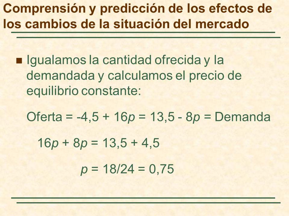 Igualamos la cantidad ofrecida y la demandada y calculamos el precio de equilibrio constante: Oferta = -4,5 + 16p = 13,5 - 8p = Demanda 16p + 8p = 13,