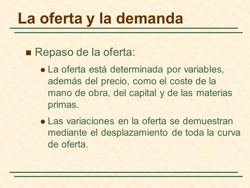 La oferta y la demanda Repaso de la oferta: La oferta está determinada por variables, además del precio, como el coste de la mano de obra, del capital