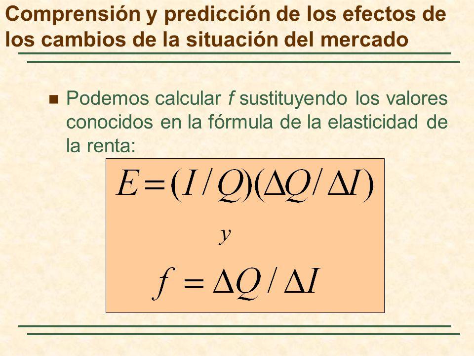 Podemos calcular f sustituyendo los valores conocidos en la fórmula de la elasticidad de la renta: y Comprensión y predicción de los efectos de los ca