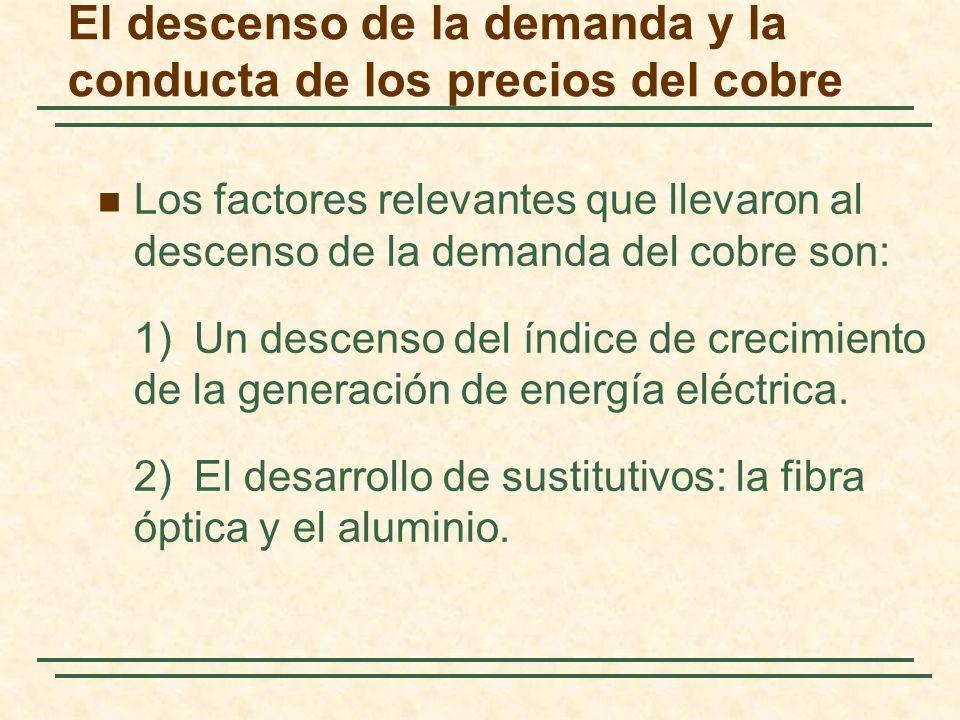 El descenso de la demanda y la conducta de los precios del cobre Los factores relevantes que llevaron al descenso de la demanda del cobre son: 1) Un d