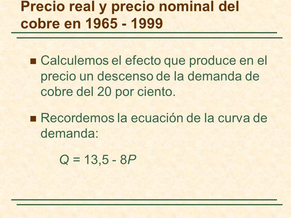 Calculemos el efecto que produce en el precio un descenso de la demanda de cobre del 20 por ciento. Recordemos la ecuación de la curva de demanda: Q =