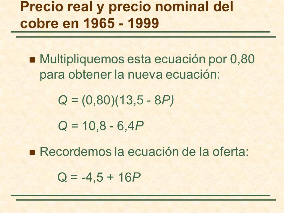 Multipliquemos esta ecuación por 0,80 para obtener la nueva ecuación: Q = (0,80)(13,5 - 8P) Q = 10,8 - 6,4P Recordemos la ecuación de la oferta: Q = -