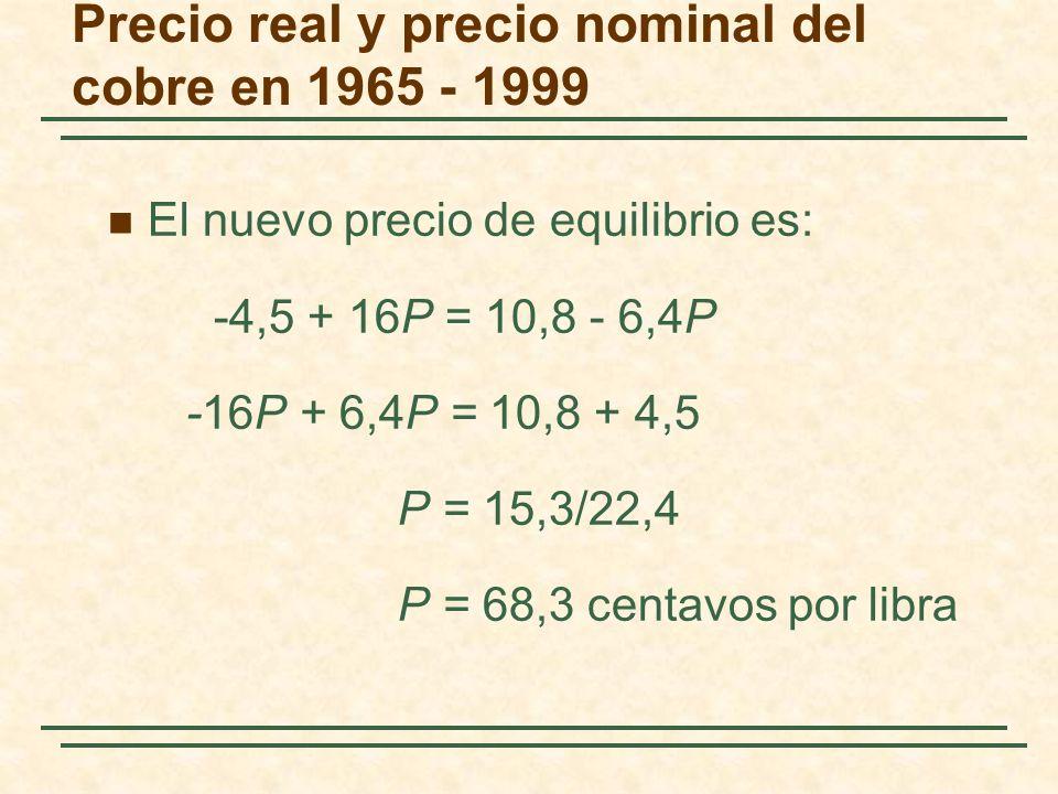 El nuevo precio de equilibrio es: -4,5 + 16P = 10,8 - 6,4P -16P + 6,4P = 10,8 + 4,5 P = 15,3/22,4 P = 68,3 centavos por libra Precio real y precio nom