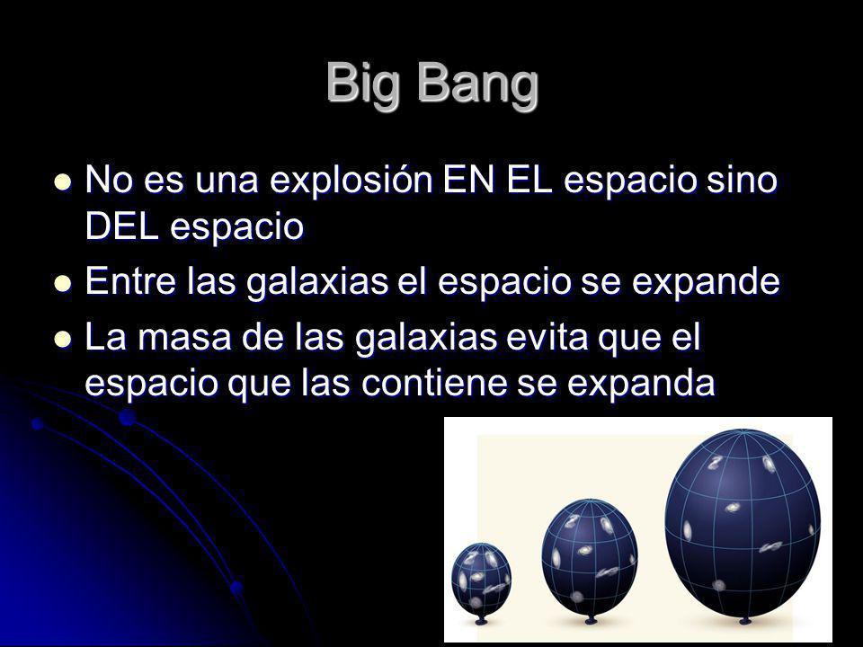 Big Bang No es una explosión EN EL espacio sino DEL espacio No es una explosión EN EL espacio sino DEL espacio Entre las galaxias el espacio se expand
