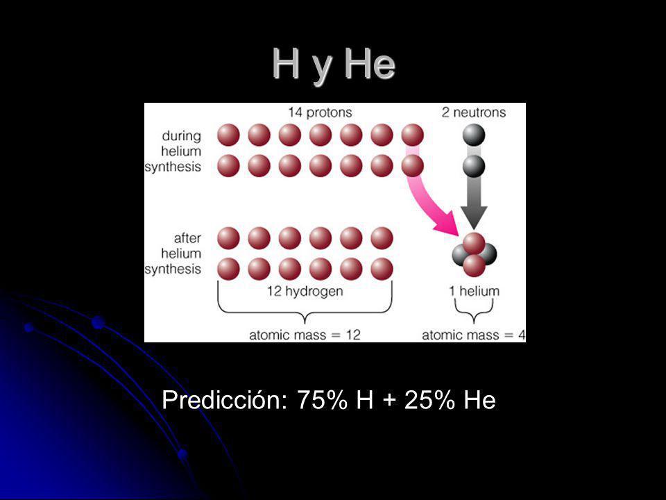 H y He Predicción: 75% H + 25% He
