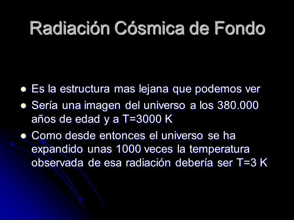 Radiación Cósmica de Fondo Es la estructura mas lejana que podemos ver Es la estructura mas lejana que podemos ver Sería una imagen del universo a los