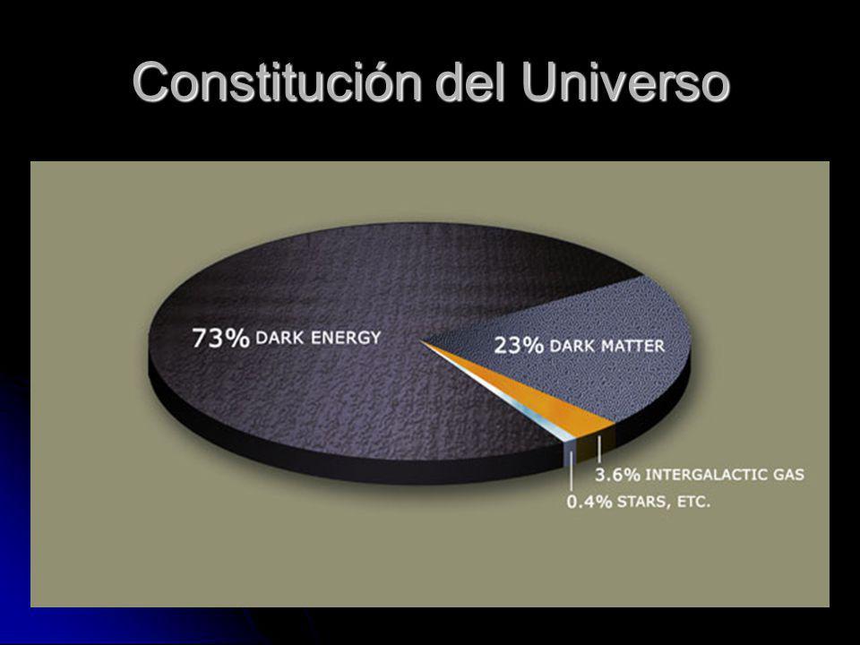 Constitución del Universo