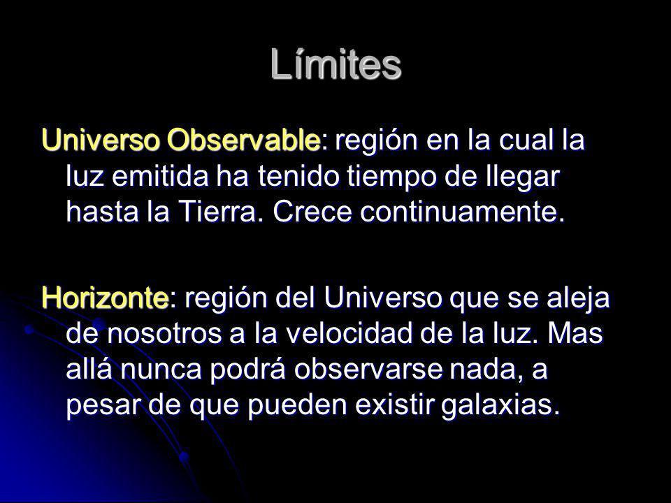 Límites Universo Observable: región en la cual la luz emitida ha tenido tiempo de llegar hasta la Tierra. Crece continuamente. Horizonte: región del U
