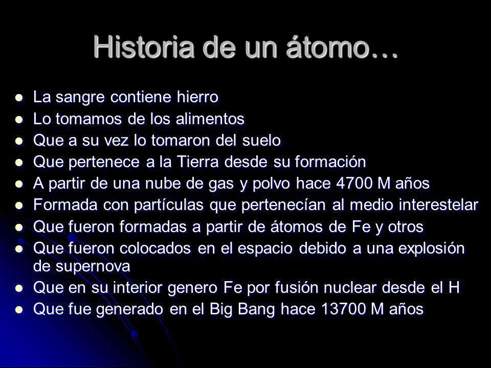 Historia de un átomo… La sangre contiene hierro La sangre contiene hierro Lo tomamos de los alimentos Lo tomamos de los alimentos Que a su vez lo toma