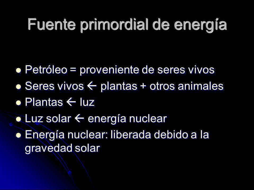 Fuente primordial de energía Petróleo = proveniente de seres vivos Petróleo = proveniente de seres vivos Seres vivos plantas + otros animales Seres vi