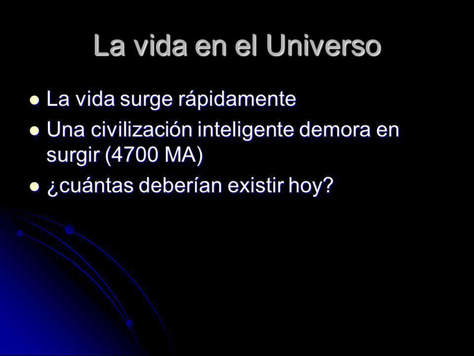 La vida en el Universo La vida surge rápidamente La vida surge rápidamente Una civilización inteligente demora en surgir (4700 MA) Una civilización in