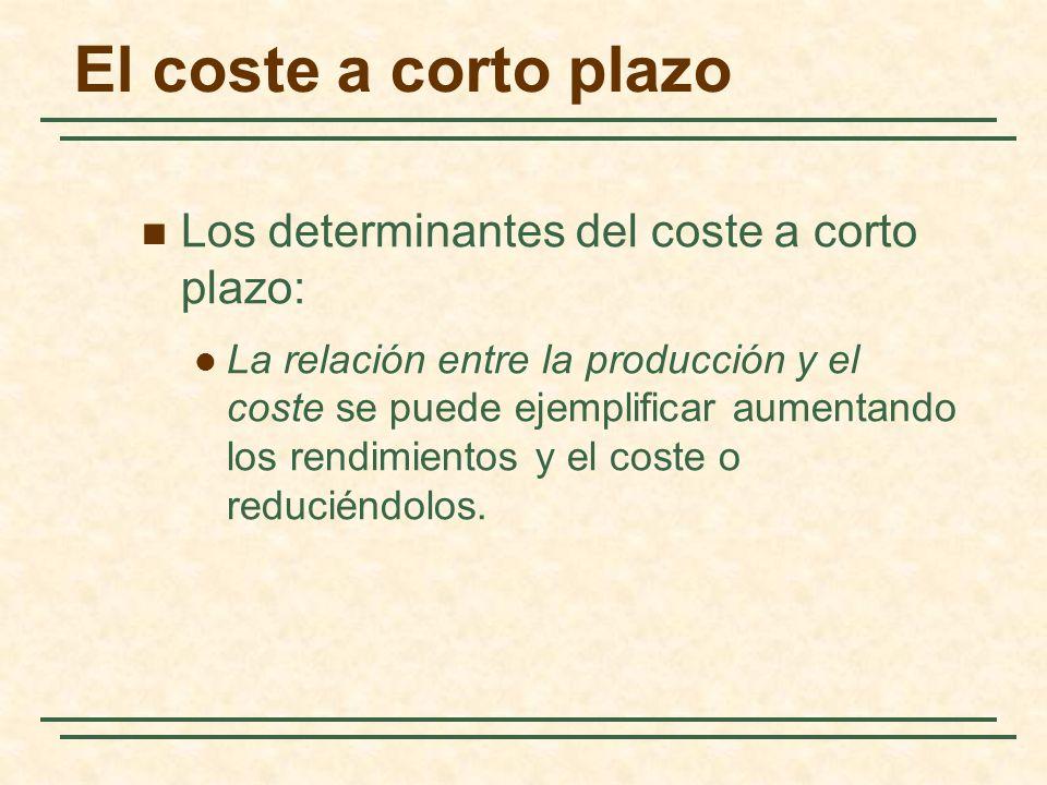 El coste a corto plazo Los determinantes del coste a corto plazo: La relación entre la producción y el coste se puede ejemplificar aumentando los rend
