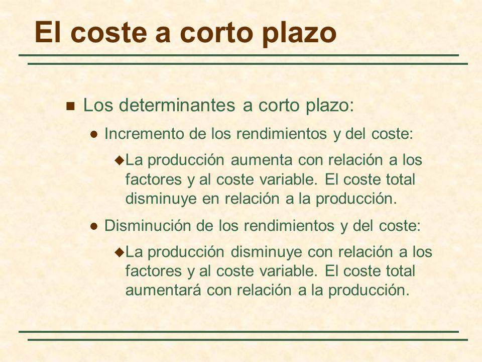 El coste a corto plazo Los determinantes a corto plazo: Incremento de los rendimientos y del coste: La producción aumenta con relación a los factores