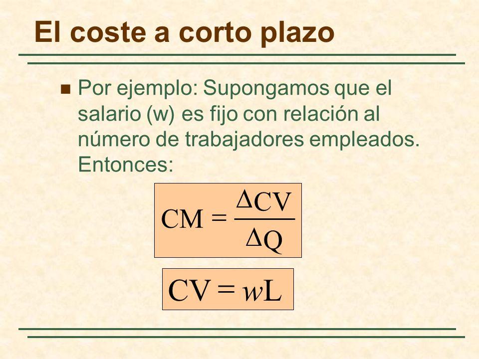 El coste a corto plazo Por ejemplo: Supongamos que el salario (w) es fijo con relación al número de trabajadores empleados. Entonces: Q CV CM L CVw