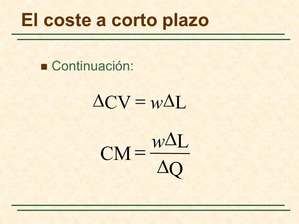 El coste a corto plazo Continuación: L CV w Q L CM w