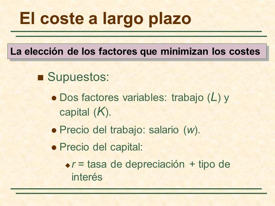 El coste a largo plazo Supuestos: Dos factores variables: trabajo ( L ) y capital ( K ). Precio del trabajo: salario (w). Precio del capital: r = tasa