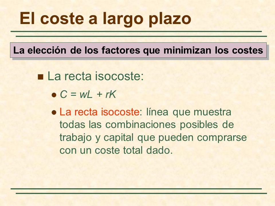 El coste a largo plazo La recta isocoste: C = wL + rK La recta isocoste: línea que muestra todas las combinaciones posibles de trabajo y capital que p